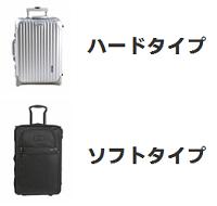 スーツケースの種類