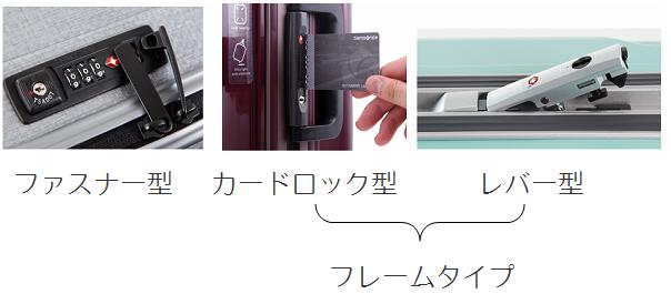 スーツケース 鍵の種類